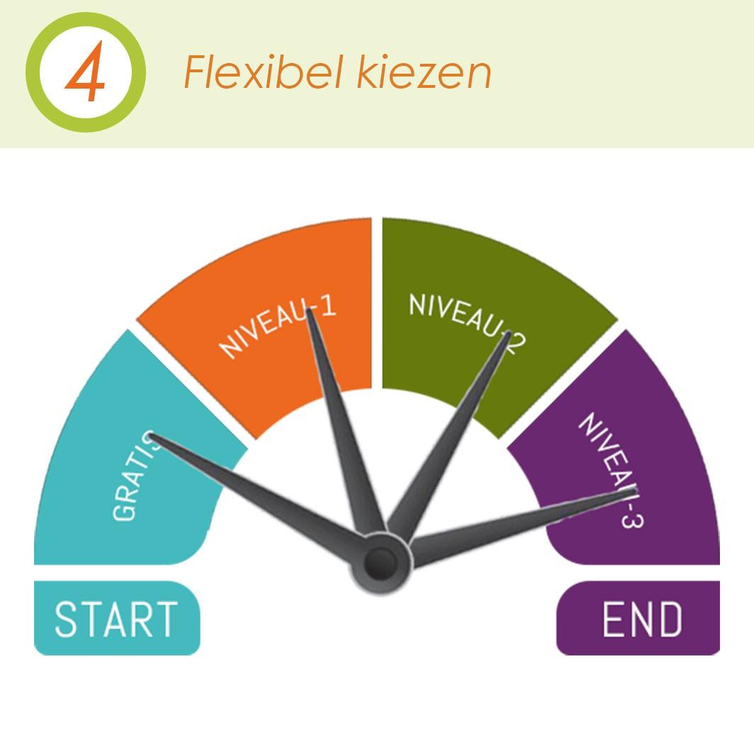 Flexibel kiezen bij onlineBloemschikken.nl